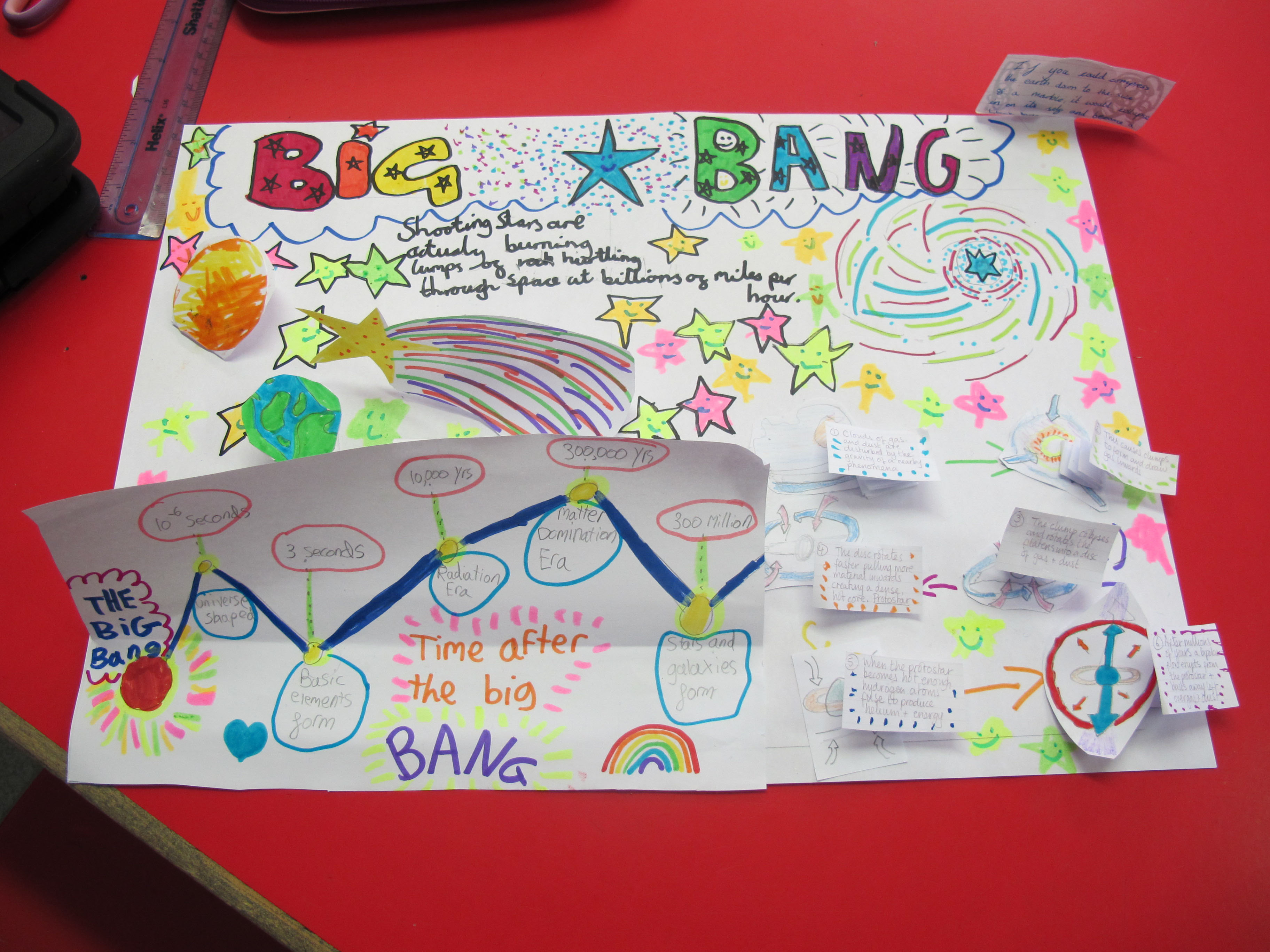A poster produced in Alex and Harry's lesson on the Big Bang at Hornsby House School
